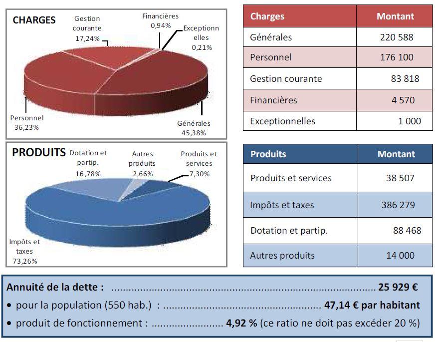 budget_2014_vecq
